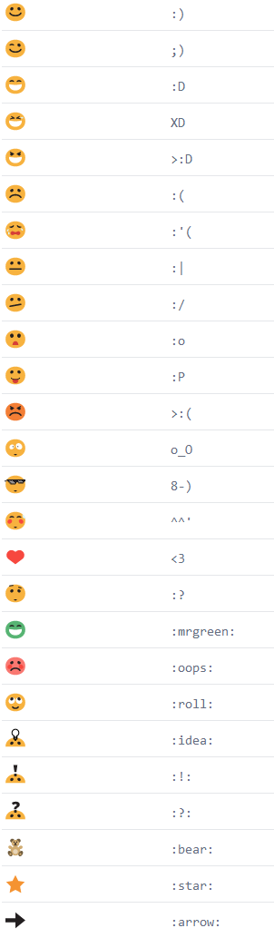 lista-de-emoticones