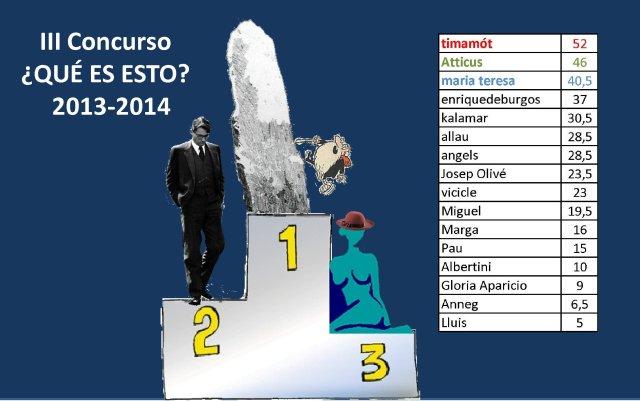 ganadores-del-quc3a9-es-esto-2013-14