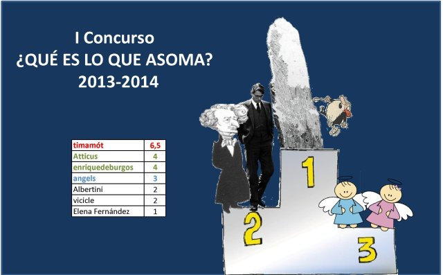 ganadores-del-que es lo que asoma 2013-14