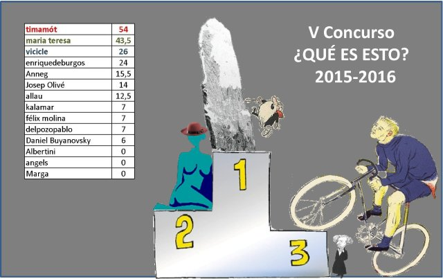 ganadores-del-que-es-esto-2015-16